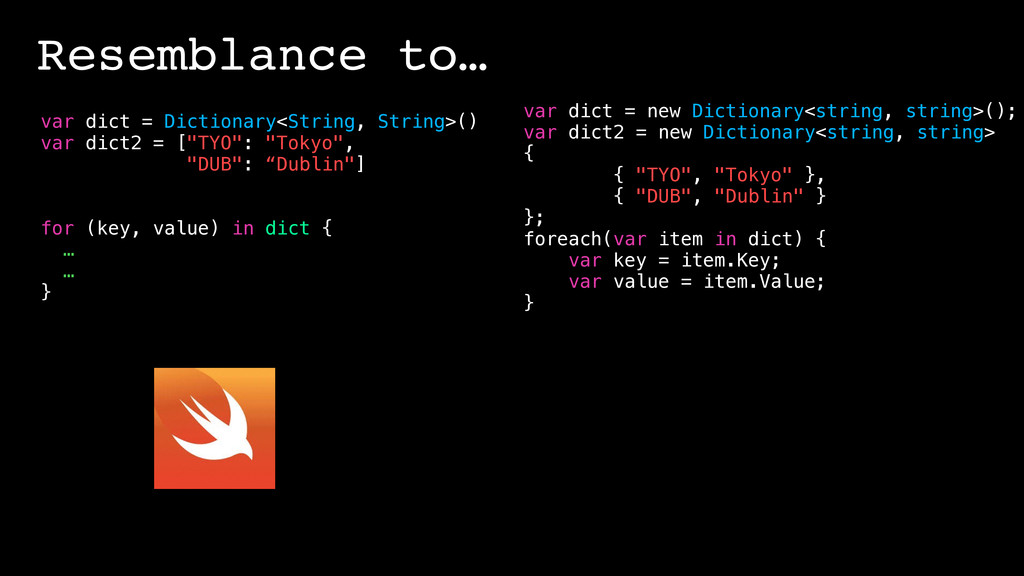 Resemblance to… var dict = Dictionary<String, S...