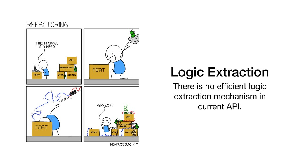 Logic Extraction There is no efficient logic extr...