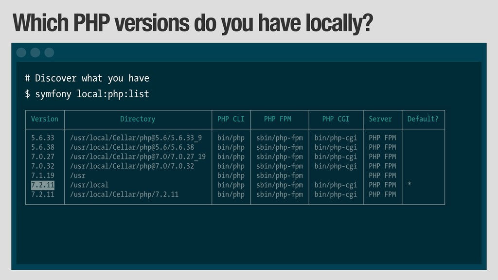 Which PHP versions do you have locally? # Disco...