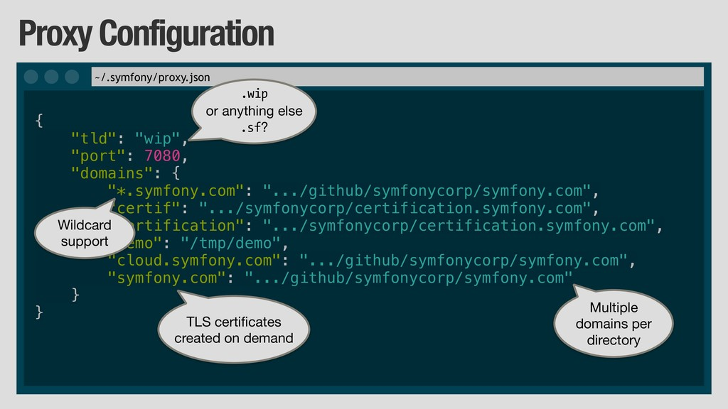 "Proxy Configuration { ""tld"": ""wip"", ""port"": 708..."