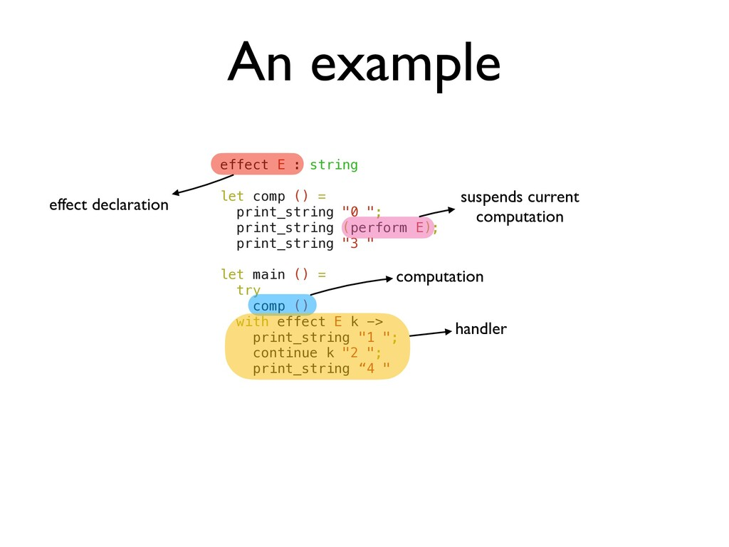 An example effect E : string     let comp () = ...