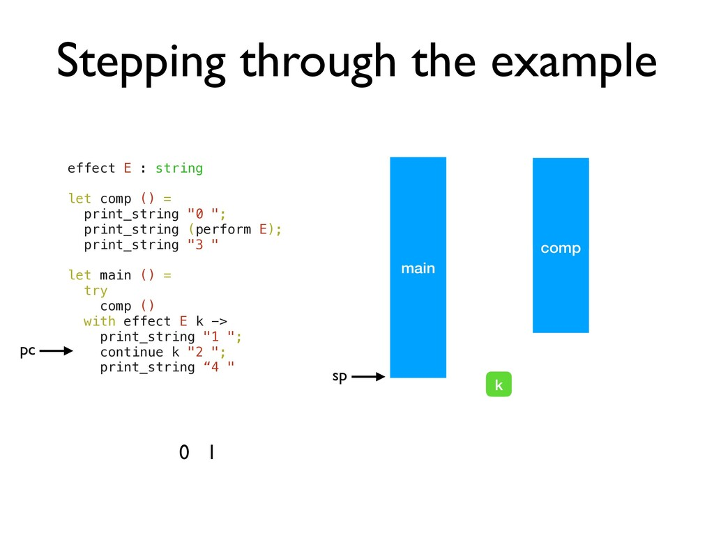 comp comp Stepping through the example effect E...