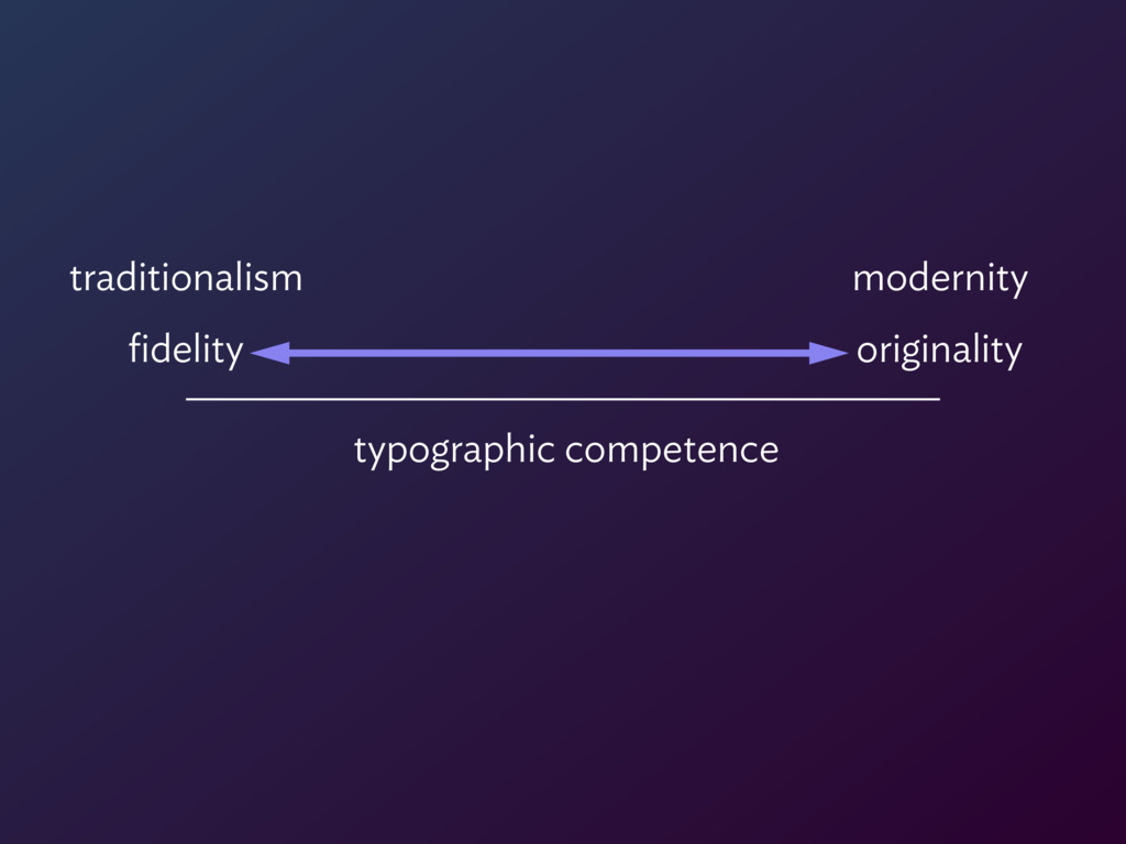 fidelity originality typographic competence trad...