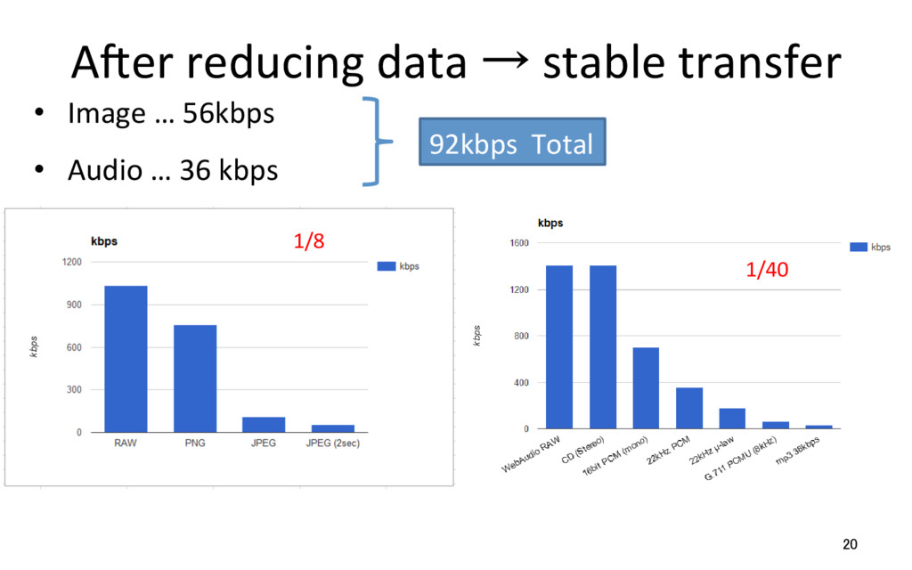 A er reducing data → stable transfer • Image …...