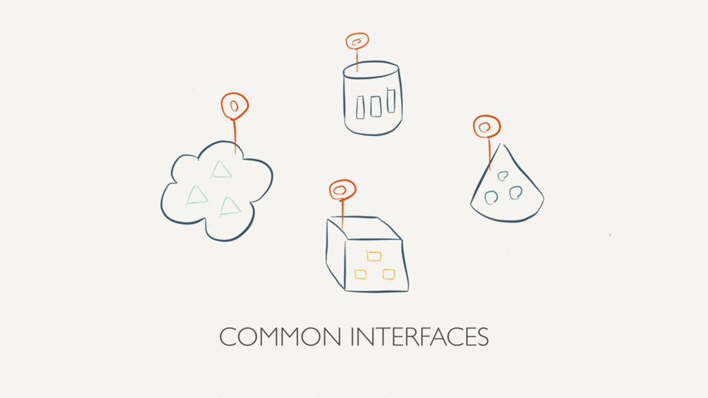 COMMON INTERFACES