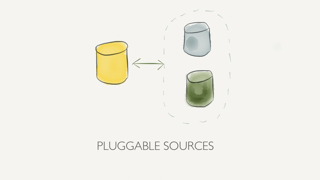 PLUGGABLE SOURCES