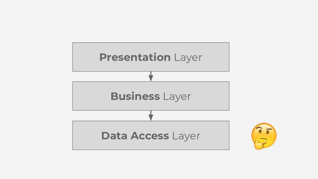 Data Access Layer Business Layer Presentation L...