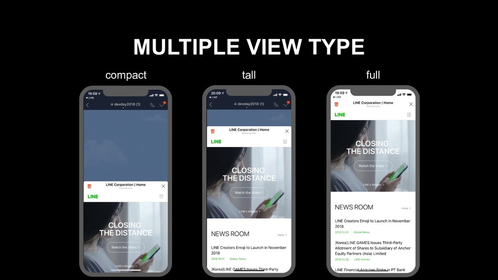 MULTIPLE VIEW TYPE compact tall full