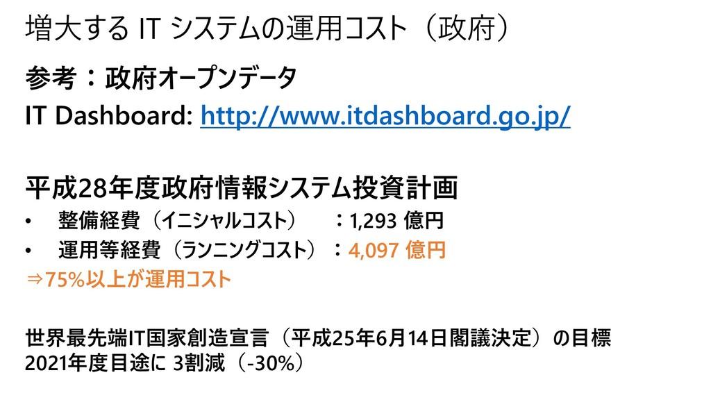 増大する IT システムの運用コスト(政府) 参考:政府オープンデータ IT Dashboar...