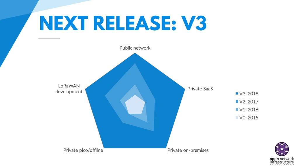 NEXT RELEASE: V3