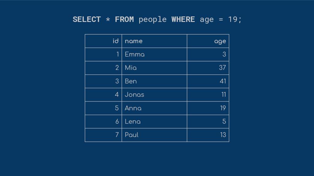 id name age 1 Emma 3 2 Mia 37 3 Ben 41 4 Jonas ...