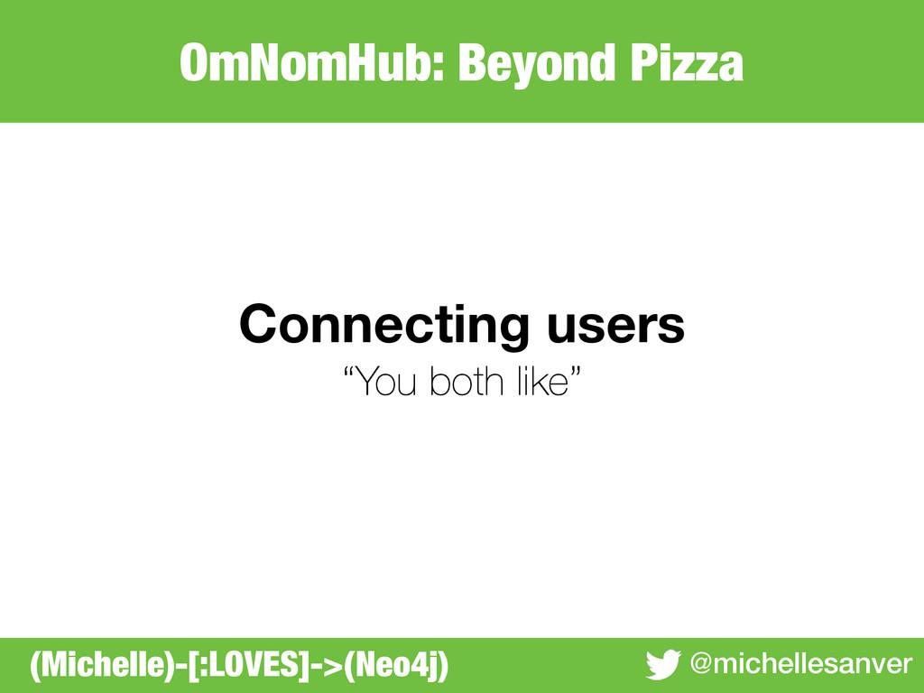 OmNomHub: Beyond Pizza @michellesanver Connecti...