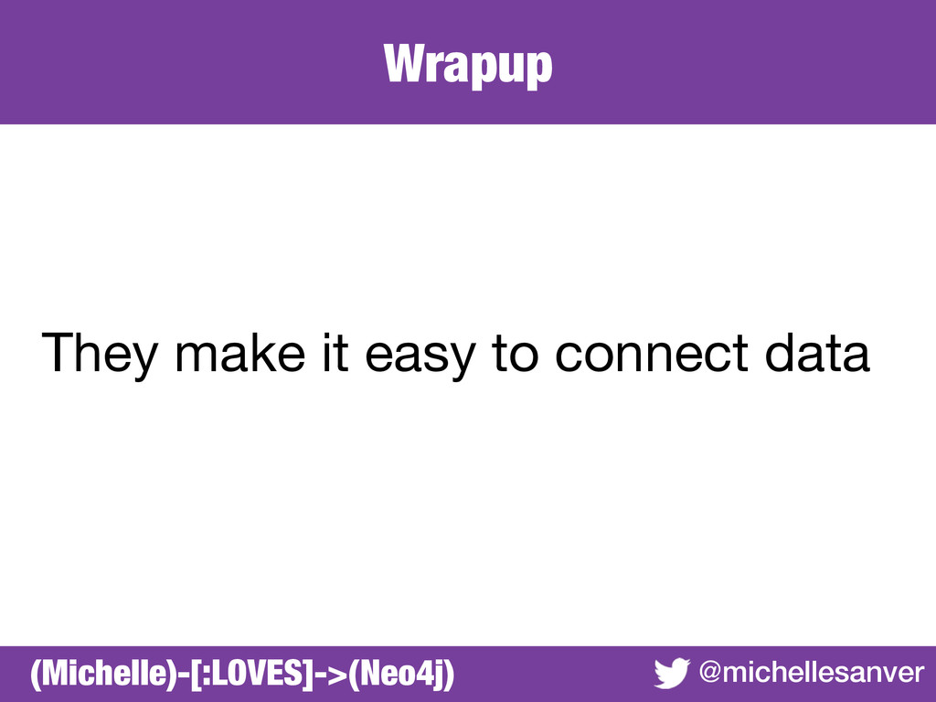 Wrapup @michellesanver They make it easy to con...