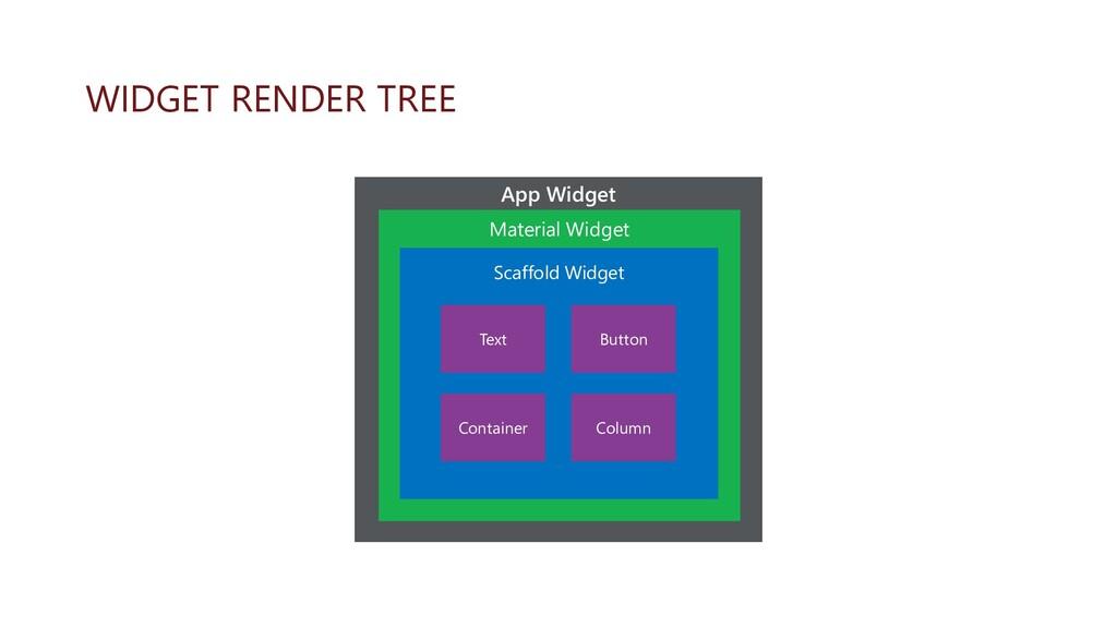 WIDGET RENDER TREE App Widget Material Widget S...
