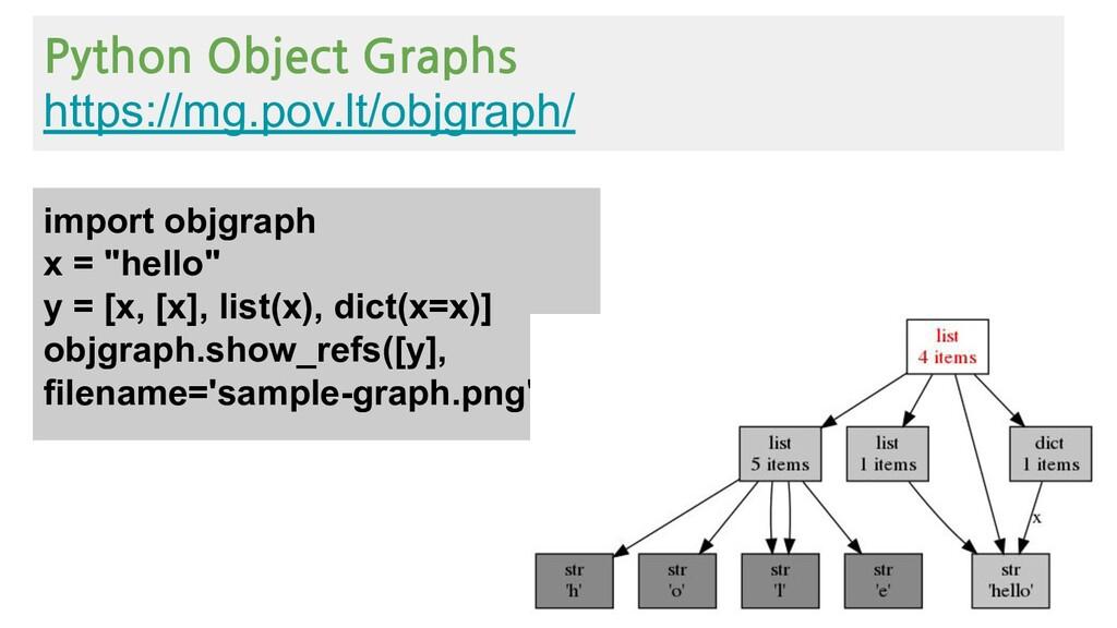 Python Object Graphs https://mg.pov.lt/objgraph...
