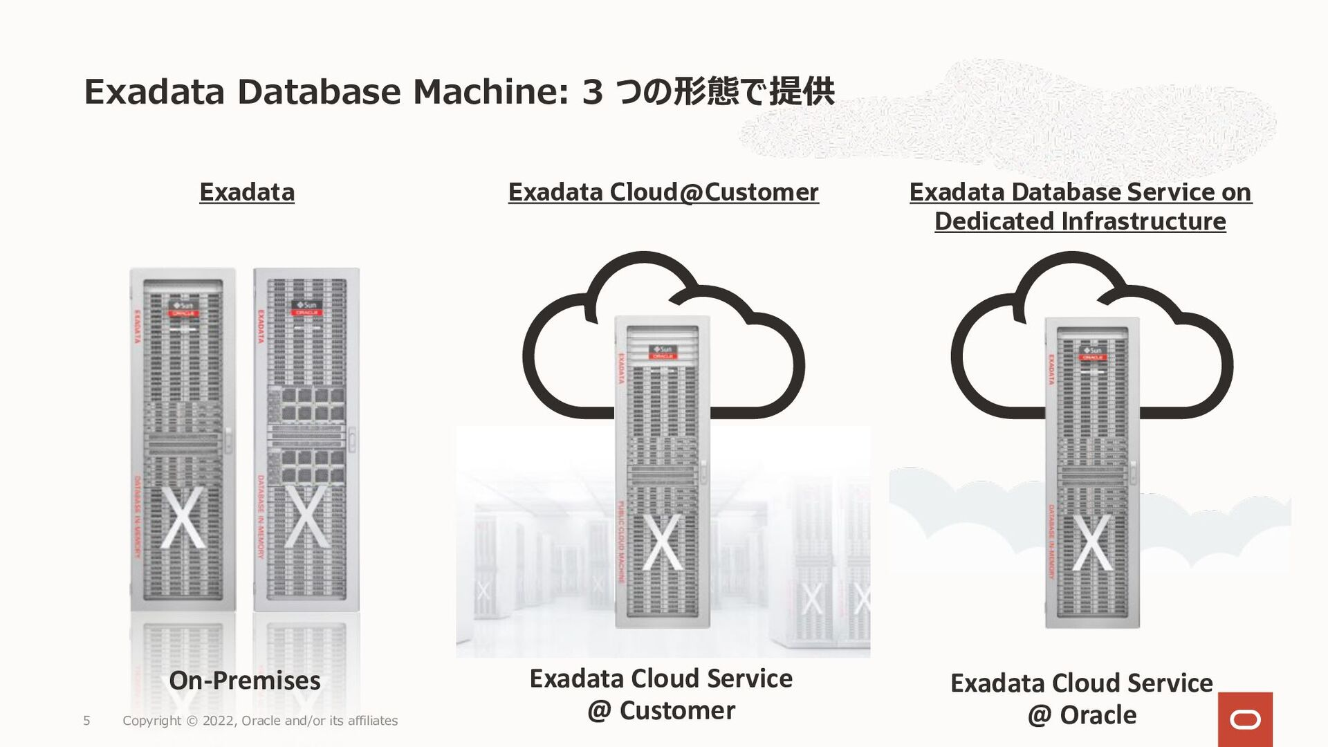 Exadata Database Machine: 3 つの形態で提供 Copyright ©...