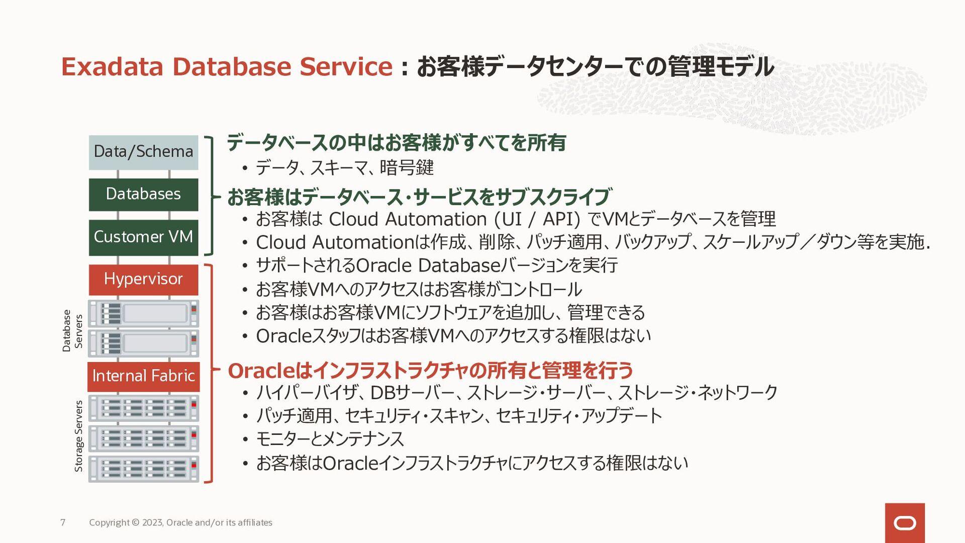 Exadata 提供モデル比較 : H/W 構成 (X8M モデル) Copyright © ...