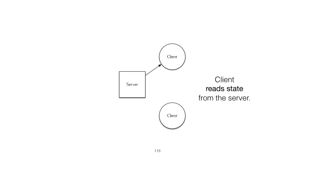 Server Client Client 113 Client reads state fro...