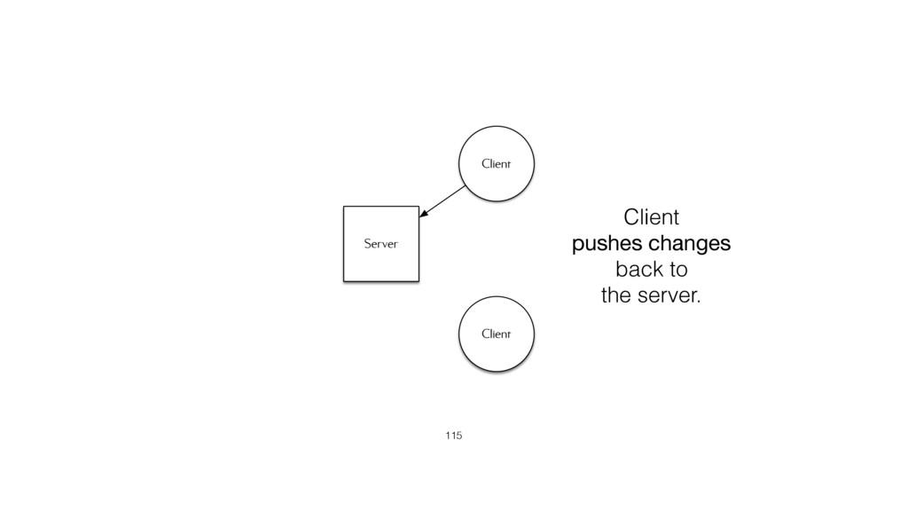 Server Client Client 115 Client pushes changes ...