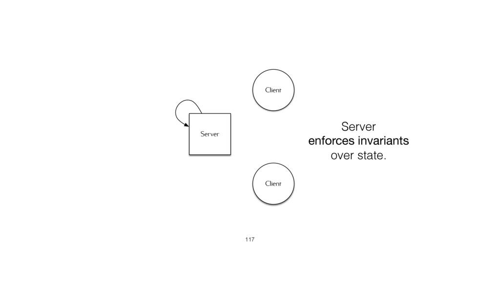 Server Client Client 117 Server enforces invari...