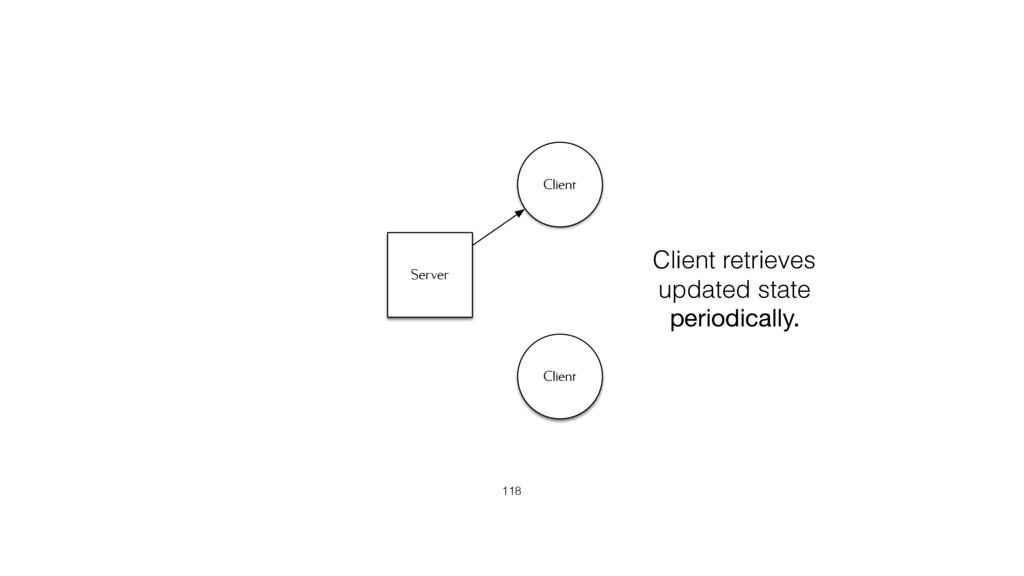 Server Client Client 118 Client retrieves updat...