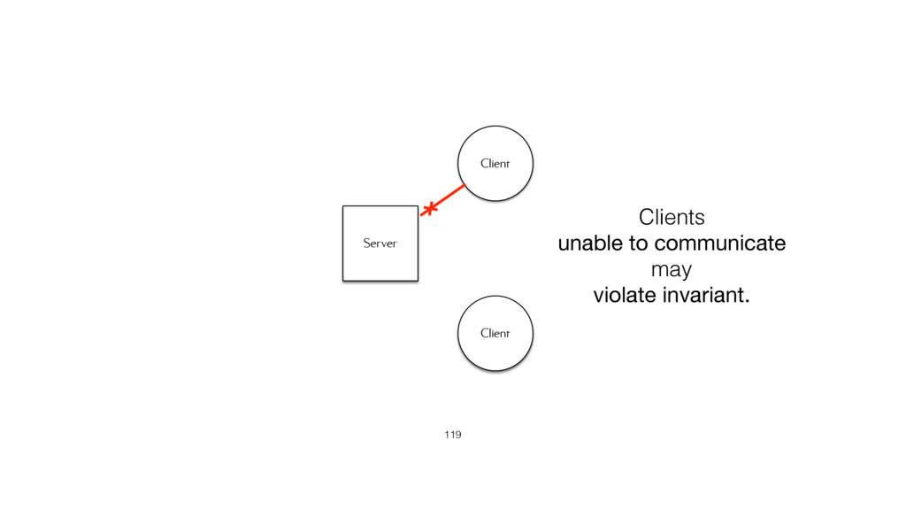 Server Client Client 119 Clients unable to comm...