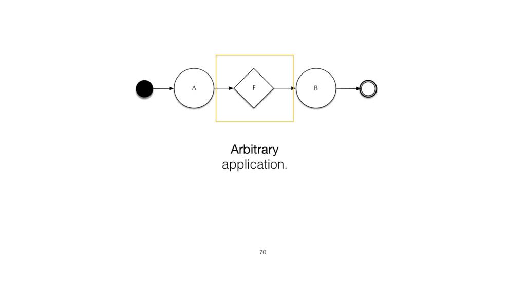 A B F 70 Arbitrary  application.