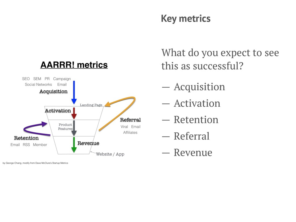 Key metrics What do you expect to see this as s...