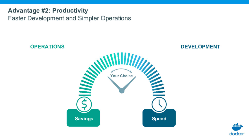 Advantage #2: Productivity Faster Development a...