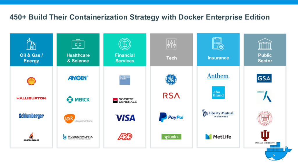 450+ Build Their Containerization Strategy with...