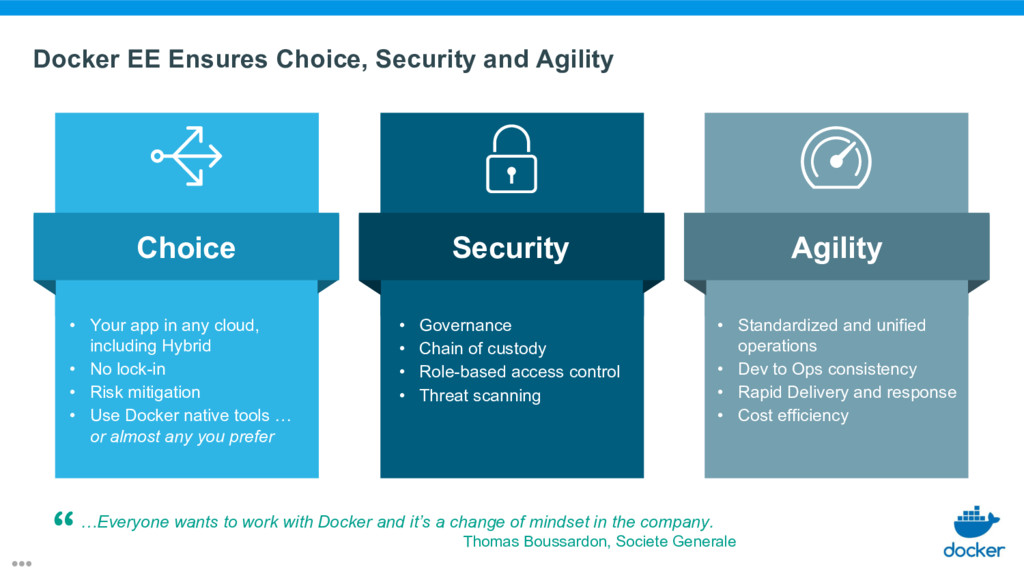 Docker allows GSK to support a multitude of too...