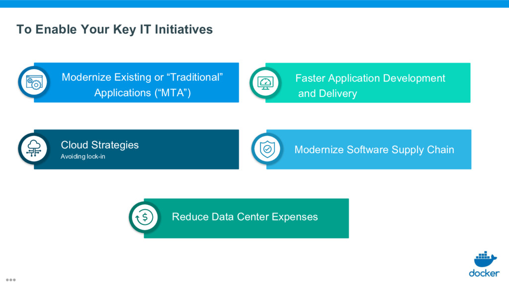 To Enable Your Key IT Initiatives Modernize Sof...