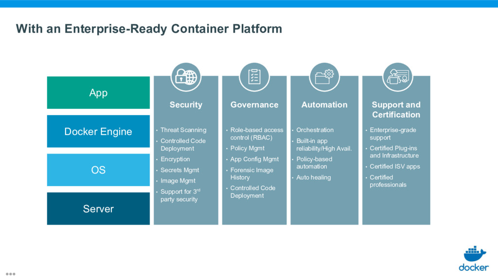 With an Enterprise-Ready Container Platform Sup...
