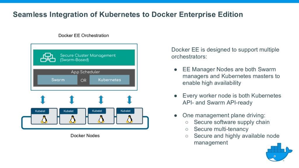 Seamless Integration of Kubernetes to Docker En...