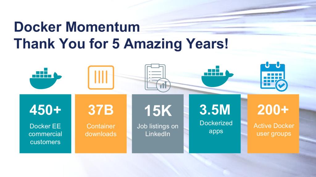 Docker Momentum Thank You for 5 Amazing Years! ...