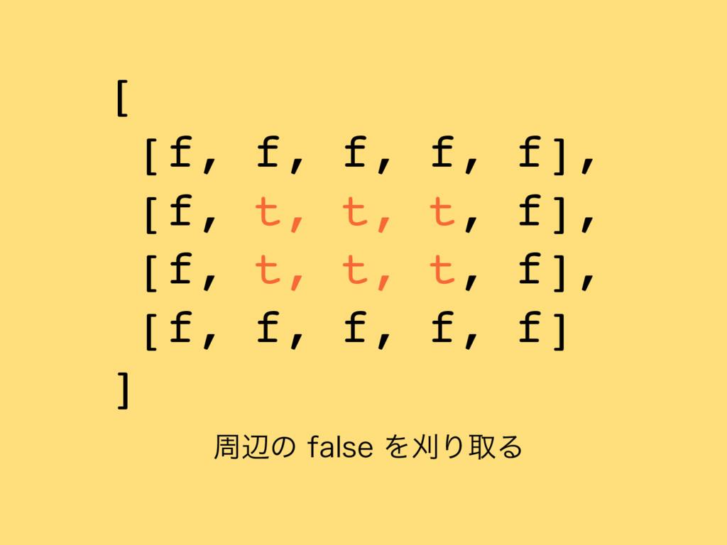 पลͷGBMTFΛמΓऔΔ [ [f, f, f, f, f], [f, t, t, t,...