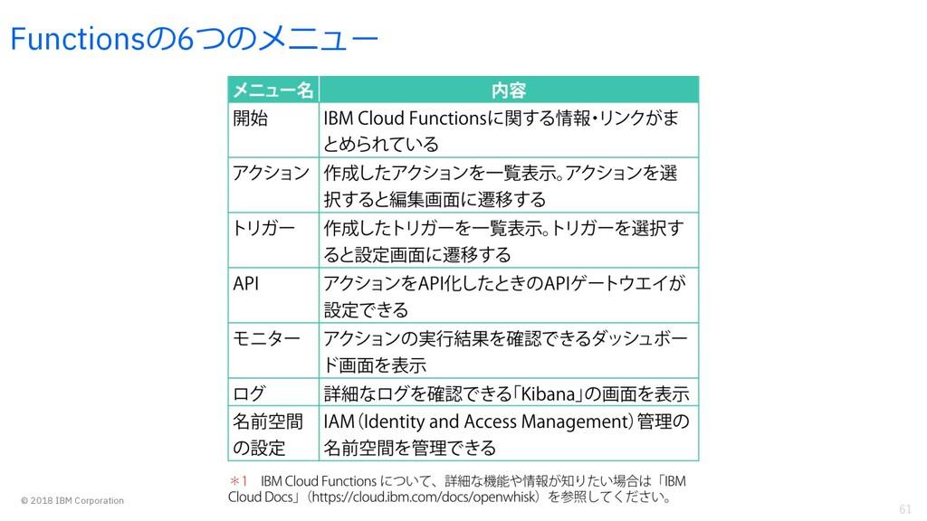 61 © 2018 IBM Corporation Functionsの6つのメニュー