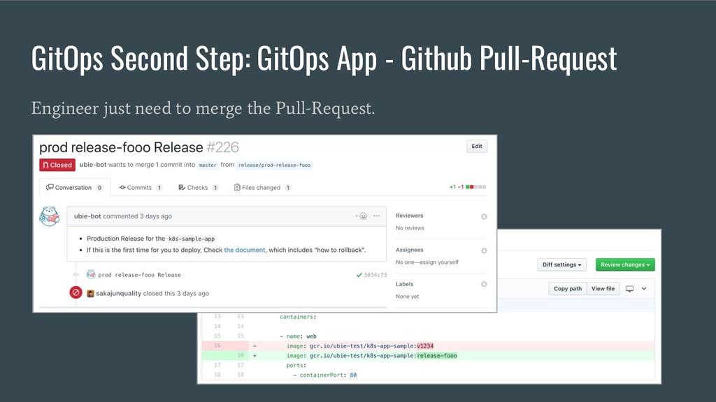 GitOps Second Step: GitOps App - Github Pull-Re...