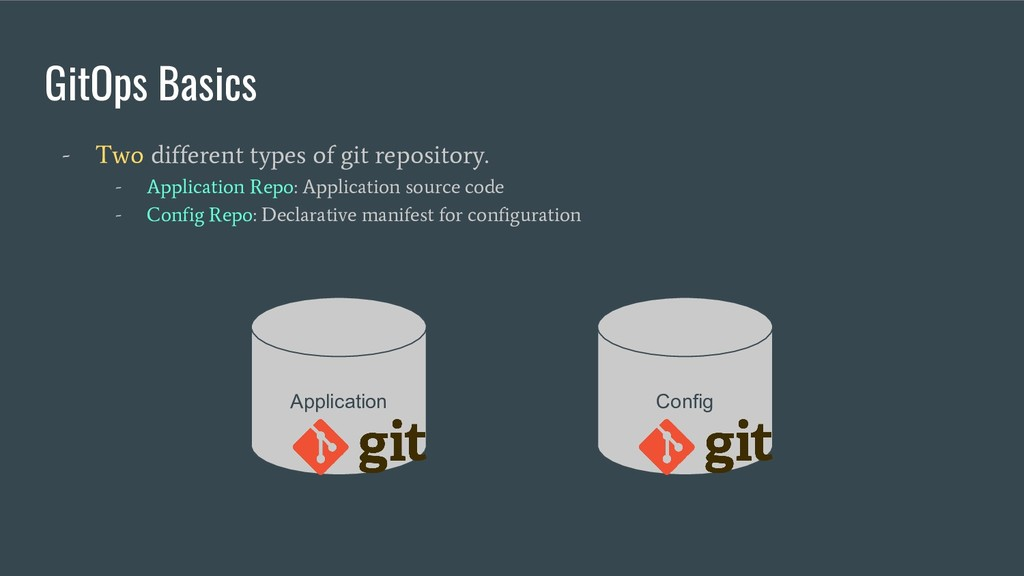 GitOps Basics - Two different types of git repo...
