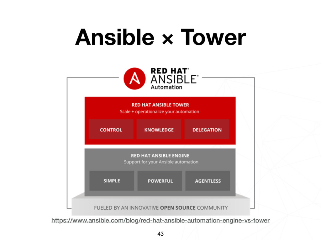 https://www.ansible.com/blog/red-hat-ansible-au...