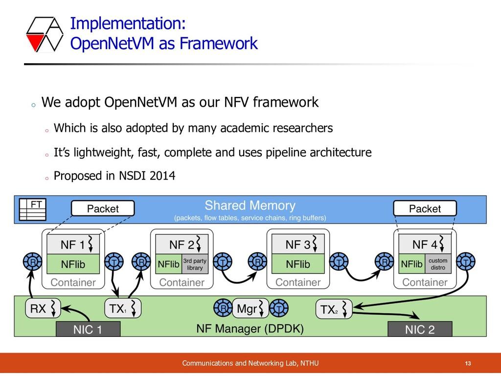 Implementation: OpenNetVM as Framework 13 Commu...