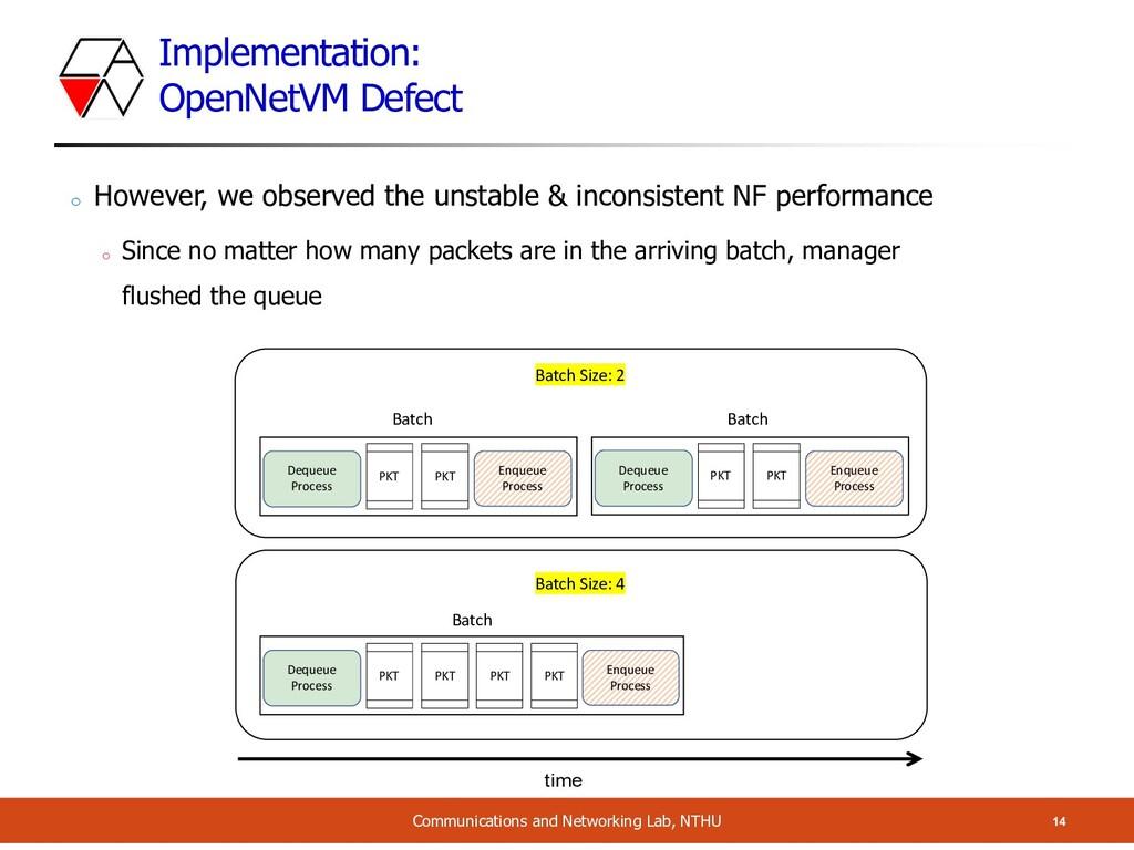 Implementation: OpenNetVM Defect 14 Communicati...