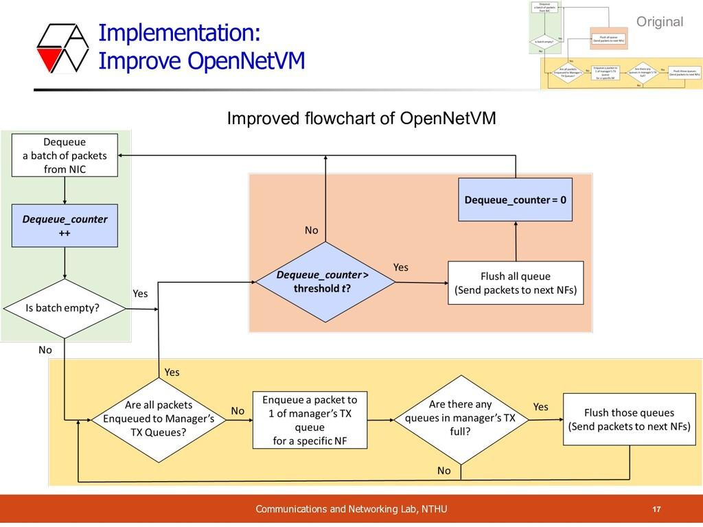 Implementation: Improve OpenNetVM 17 Communicat...