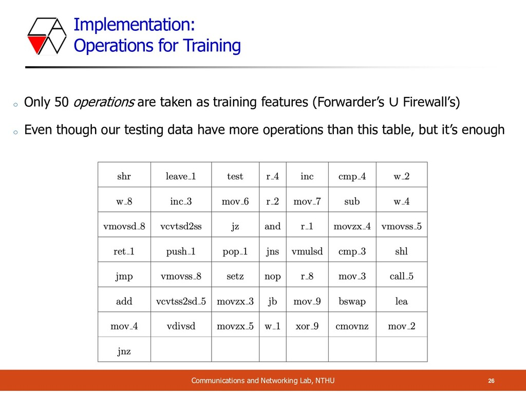 Implementation: Operations for Training 26 Comm...