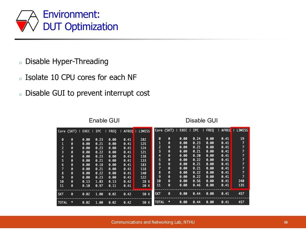 Environment: DUT Optimization 30 Communications...