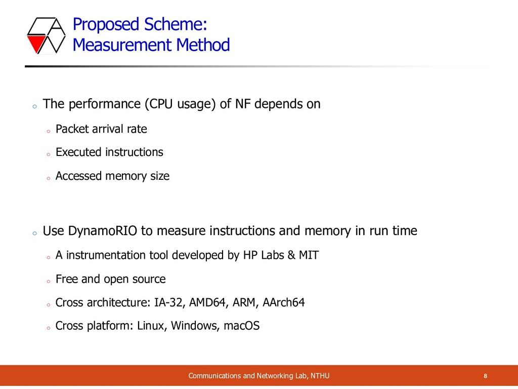 Proposed Scheme: Measurement Method 8 Communica...