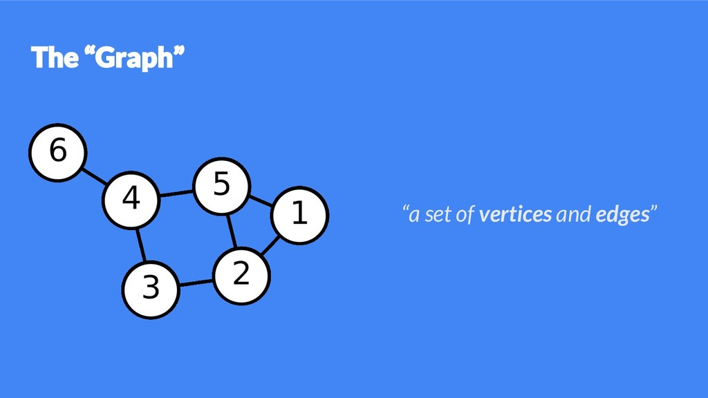 """""""a set of vertices and edges"""""""