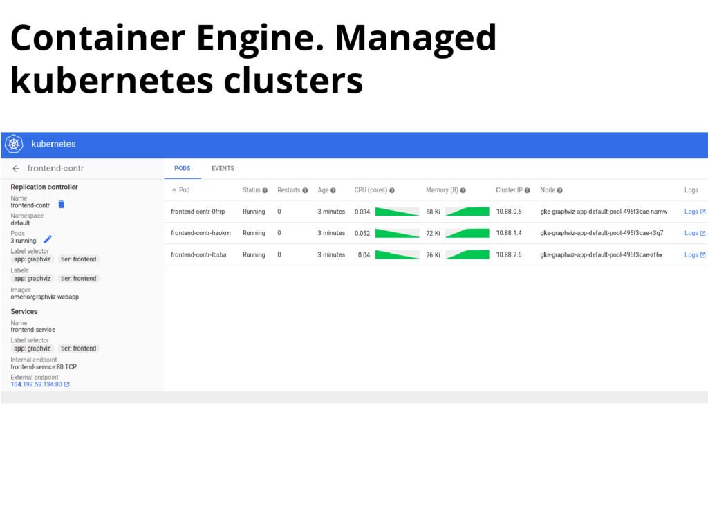 Container Engine. Managed kubernetes clusters