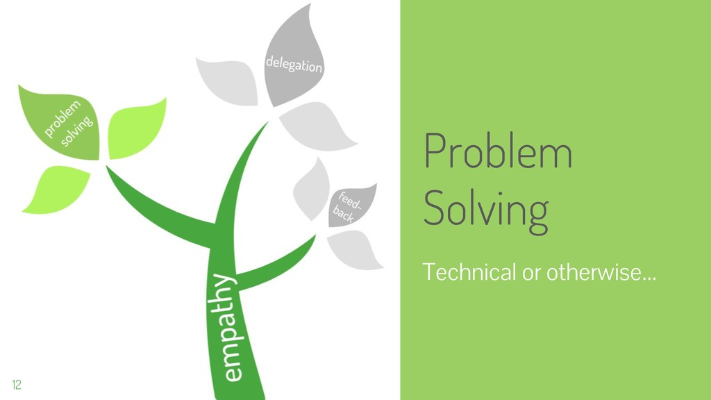 Problem Solving Technical or otherwise... 12