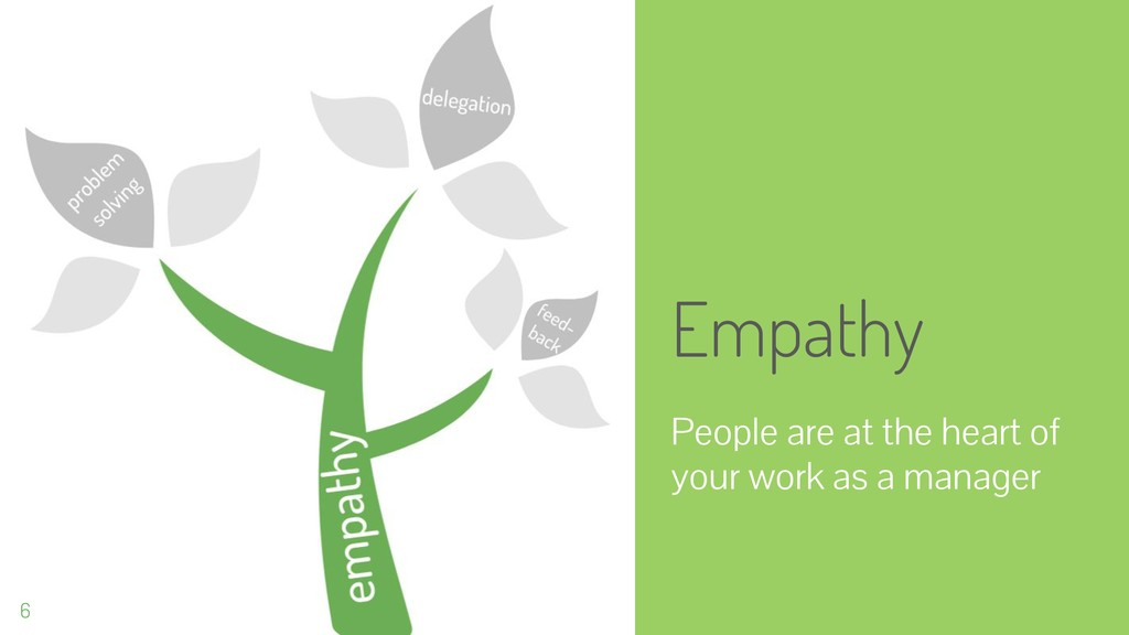 Empathy People are at the heart of your work as...